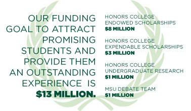 honors college capital campaign goals